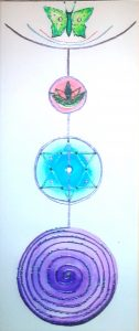 Rita Vorgelgesang, Farb-Licht-Symbol